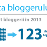 Top 20 Biblioteca Bloggerului Român 2013