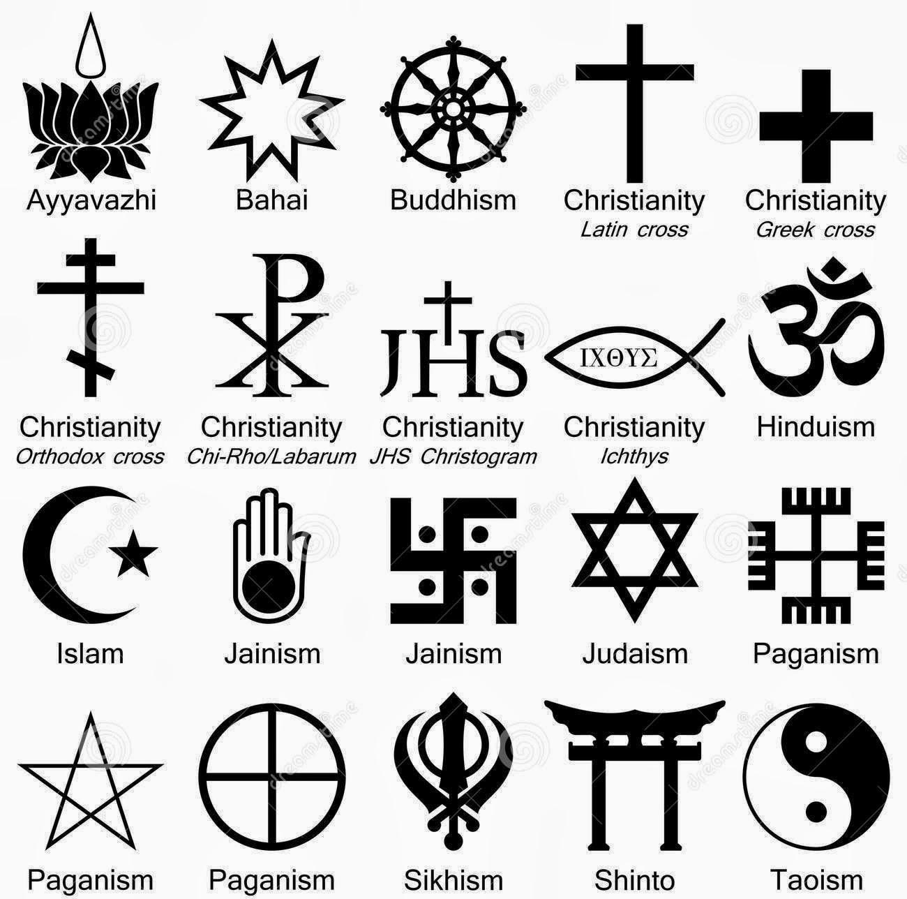Istoria religiilor – O introducere